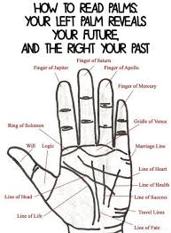 Mail Wendy Mcgrechan Outlook Palmistry Palm Reading