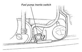 lotus elise faq inertia switch