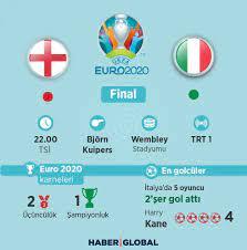 Istanbul Yerel Basın | Bir yanda Arjantin - Brezilya, diğer yanda İtalya -  İngiltere! Dev maçlarda nelere dikkat edeceğiz?