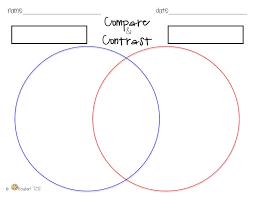 writing a comparison contrast essay online writing service writing a comparison contrast essay