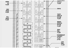2005 chrysler 300c fuse diagram prettier 2006 chrysler 300c fuse box 2005 chrysler 300c fuse diagram lovely 2005 chrysler 300 fuse box manual 33 wiring diagram of
