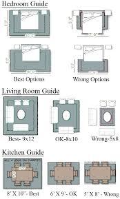 how to choose rug size rug sizes living room elegant choosing a rug size size rug