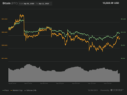 Major Coins Report Mixed Signals Etc Sees Modest Gains