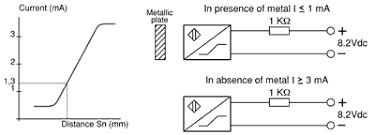 ac proximity switch wiring advance wiring diagram