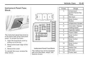chevy cruze fuse diagram wiring diagram centre cruze fuse box wiring diagram weekchevy cruze fuse diagram wiring diagram used chevrolet cruze 2013 fuse