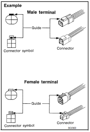 wiring diagram connector symbols wiring image nissan sentra service manual connector symbols how to on wiring diagram connector symbols
