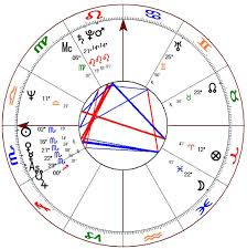 Advanced Astrology Chart Free Hillary Clintons Birth Chart