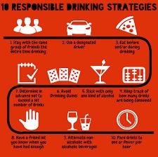 Responsible Drinking - Tejpreetsingh1992 4