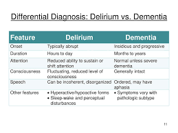 Delirium And Dementia Overview And Interface Ppt Download