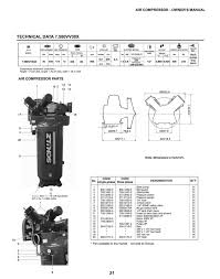 chicago pneumatic wiring diagram chicago discover your wiring reading wiring diagram symbols reading discover your wiring