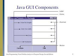 How To Design A Java Program Java Programming From Problem Analysis To Program Design