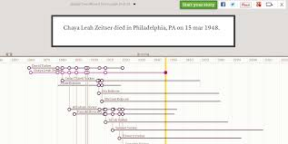 four steps to a family history timeline the armchair genealogist four steps to a family history timeline