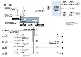 sony m610 wiring diagram wiring diagrams schematic sony m 610 wiring harness diagram wiring diagram online sony explode stereo wire diagram sony m610 wiring diagram