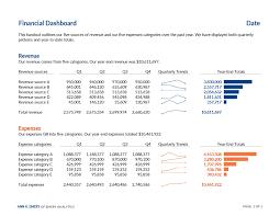 Pie Chart Makeover Revenue And Expenses Depict Data Studio