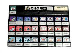 Neatlings Chore Chart System How It Works Neatlings