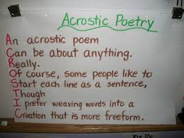 Acrostic Poetry Anchor Chart Poetry Anchor Chart Teaching