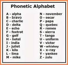 military alphabet codes ecc82a78be6dda54c0f71d5572d274dc