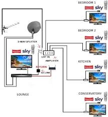 satellite wiring diagram wiring diagram and hernes dish work satellite wiring diagrams jodebal