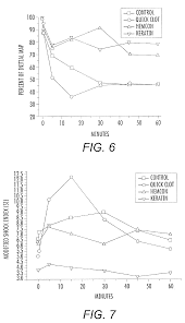 patent us8273702 wound healing compositions containing keratin patent drawing