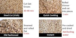 diffe types of oatmeal