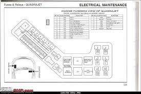 tata indica electrical wiring diagram tata image tata indica fuse box diagram industrial electronic components on tata indica electrical wiring diagram