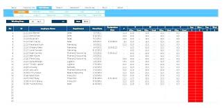 Employee Attendance Record Form Yelomdigitalsite Sampling