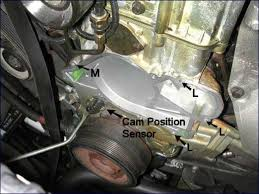 7 3 powerstroke sensor location diagram 7 3 image ford f250 how to replace water pump ford trucks on 7 3 powerstroke sensor location diagram