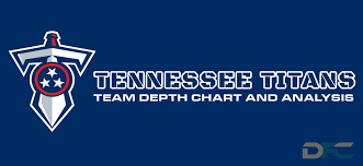 2017 Titans Depth Chart Tennessee Titans Depth Chart 2017