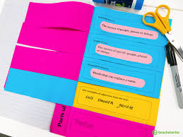 Parts Of Speech Flip Chart Make Teaching Parts Of Speech Easy Teach Starter