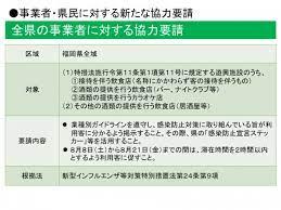 福岡 緊急 事態 宣言