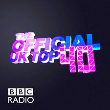 Download The Official Uk Top 40 Singles Chart 22 March 2019