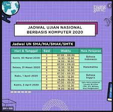Sedangkan untuk materi un bahasa indonesia smp sendiri. Prediksi Soal Un 2020 Sastra Indonesia Sma Jurusan Bahasa Dan Pembahasannya Job Fair Lowongan Kerja 2020 Lulusan Smk Lulusan Sma Smp