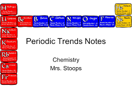 Periodic Trends Notes Chemistry Mrs. Stoops. Periodic Trends ...