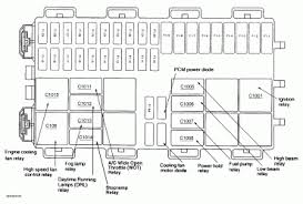 square d homeline load center wiring diagram wiring diagram and homeline breaker box wiring diagram digital square d source how to know when tandem circuit breakers can be aka