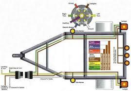 trailer wiring diagram tacklereviewer wiring diagram for trailer lights 7 pin boat trailer wiring diagram