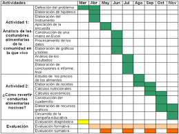 Formatos De Cronogramas De Actividades Cronograma De Actividades Ppt Descargar