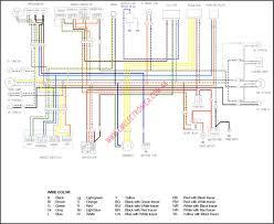 yfm400fwn wiring diagrams, yamaha big bear 4wd atv readingrat net yamaha 36 volt golf cart wiring diagram at Free Yamaha Wiring Diagrams