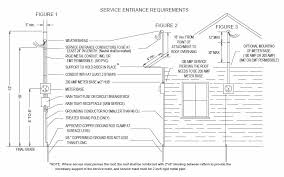 overhead specs engineering service specs form specs overhead specs