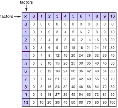 Houghton Mifflin Mathematics Grade 3 Chapter 9
