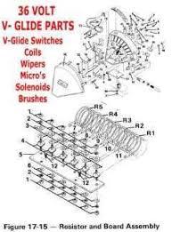 36 volt club car wiring diagram 36 image wiring wiring diagram club car 36 volts the wiring diagram on 36 volt club car wiring diagram