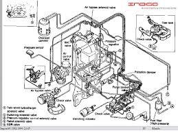 mazda tribute wiring diagram on mazda images free download wiring Mazda Tribute Wiring Diagram mazda tribute wiring diagram 4 wiring diagrams 2004 mazda tribute 2010 ford escape radio wiring diagram 2005 mazda tribute wiring diagram