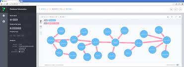 Active Directory Organizational Chart Visualising Organisational Charts From Active Directory