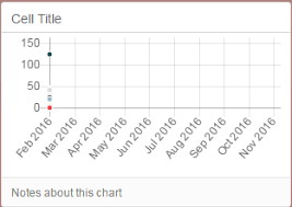Chart Js Timeline Example Chartjs Creating A Chart With Timeline Stack Overflow