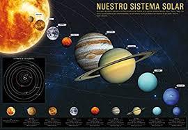 Amazon Com The Solar System Poster Adhesive Photo Wallpaper