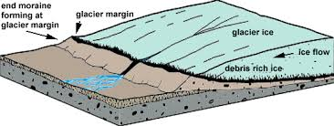 Image result for image of glacial moraines
