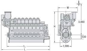 medium speed ship engine auxiliary diesel l32 40 man diesel se medium speed ship engine auxiliary diesel l32 40 man diesel se