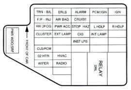 1998 mitsubishi eclipse spyder wiring diagram picture mwb 98 eclipse fuse diagram wiring diagram