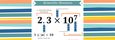 scientific notation voary