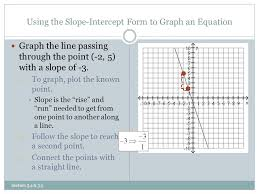 using the slope intercept form to graph an equation