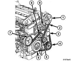 dodge avenger l l serpentine belt diagram 2008 dodge avenger l4 2 4l serpentine belt diagram com